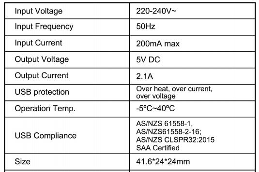 USB charger specification